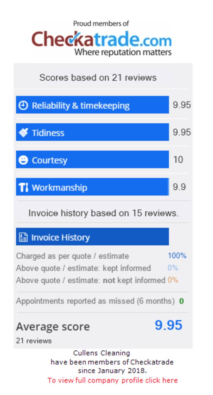 Checkatrade Feedback Chart widget